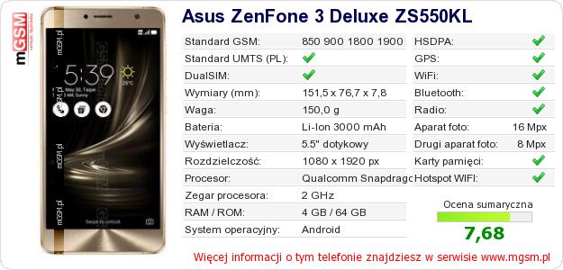 Dane telefonu Asus ZenFone 3 Deluxe ZS550KL
