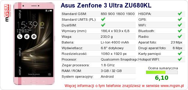 Dane telefonu Asus Zenfone 3 Ultra ZU680KL