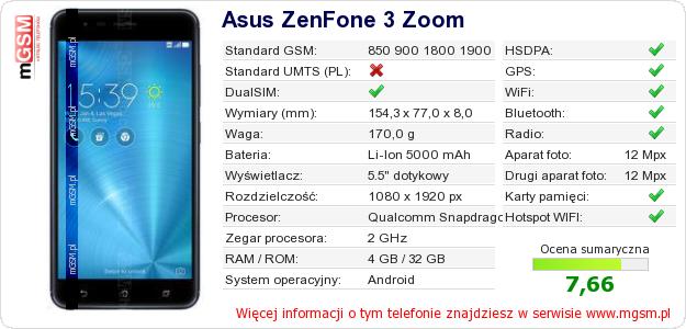 Dane telefonu Asus ZenFone 3 Zoom