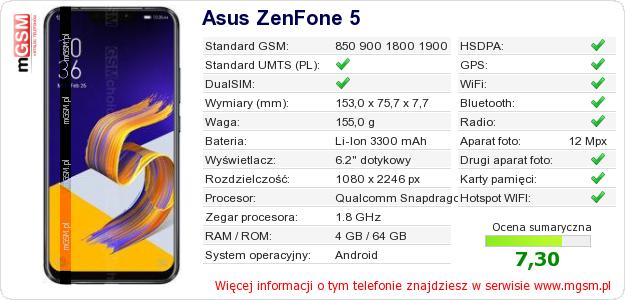 Dane telefonu Asus ZenFone 5