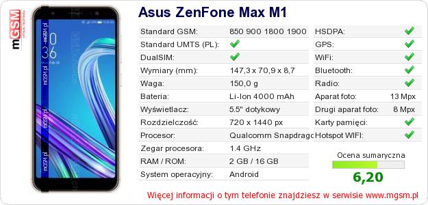 Dane telefonu Asus ZenFone Max M1
