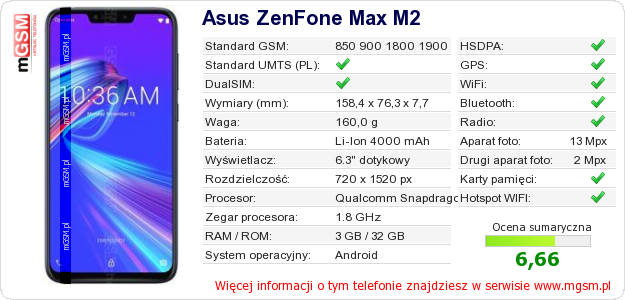 Dane telefonu Asus ZenFone Max M2