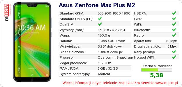 Dane telefonu Asus Zenfone Max Plus M2