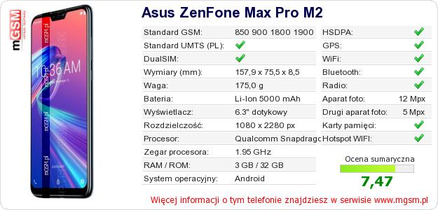 Dane telefonu Asus ZenFone Max Pro M2