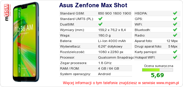 Dane telefonu Asus Zenfone Max Shot
