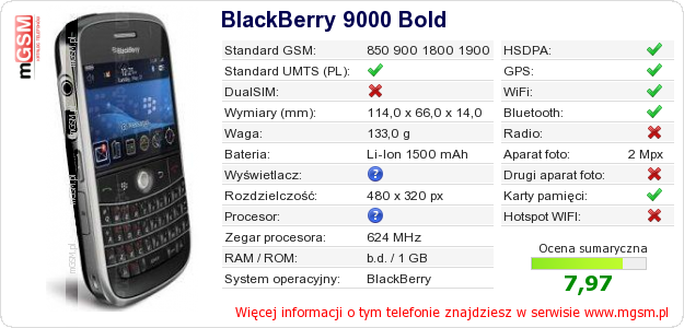 Dane telefonu BlackBerry 9000 Bold