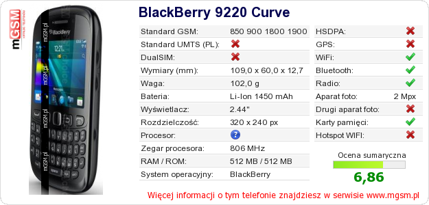 Dane telefonu BlackBerry 9220 Curve