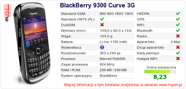 Dane telefonu BlackBerry 9300 Curve 3G