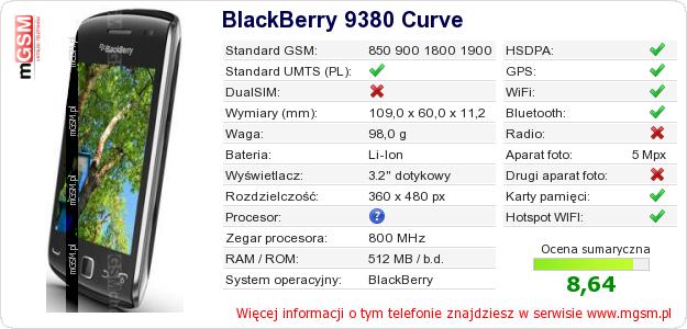 Dane telefonu BlackBerry 9380 Curve