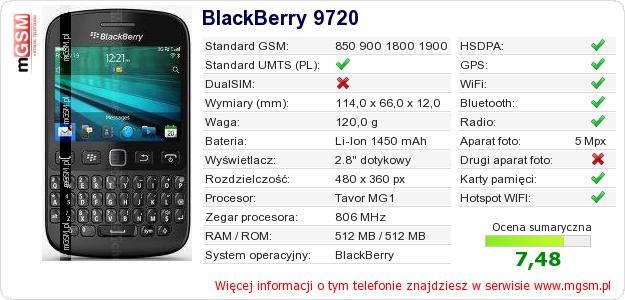 Dane telefonu BlackBerry 9720