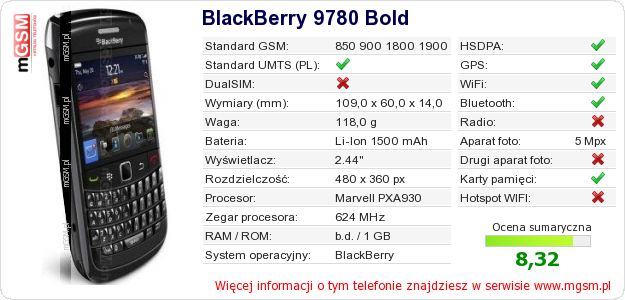 Dane telefonu BlackBerry 9780 Bold