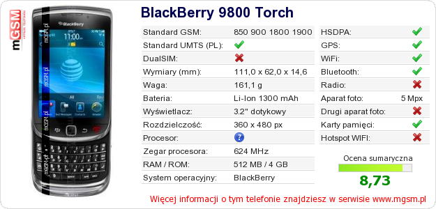 Dane telefonu BlackBerry 9800 Torch
