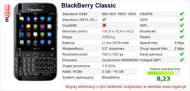 Dane telefonu BlackBerry Classic