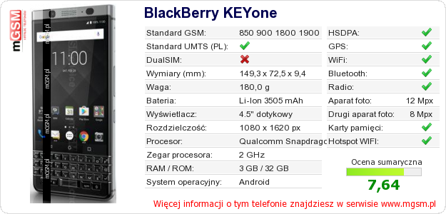 Dane telefonu BlackBerry KEYone