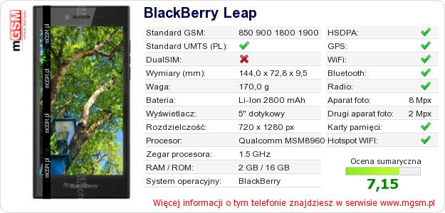 Dane telefonu BlackBerry Leap
