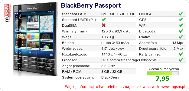 Dane telefonu BlackBerry Passport