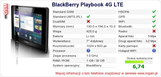 Dane telefonu BlackBerry Playbook 4G LTE