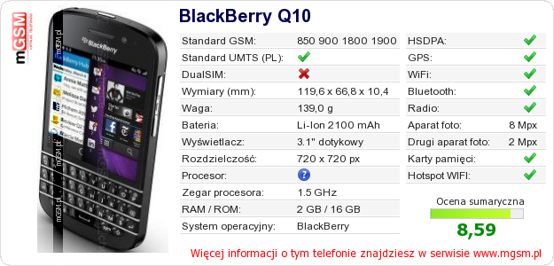 Dane telefonu BlackBerry Q10