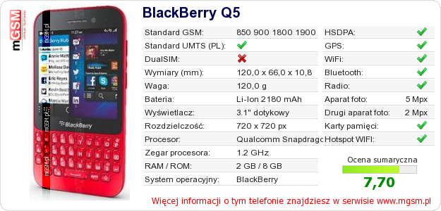 Dane telefonu BlackBerry Q5