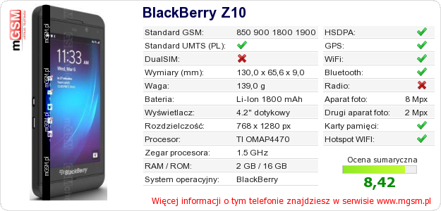 Dane telefonu BlackBerry Z10