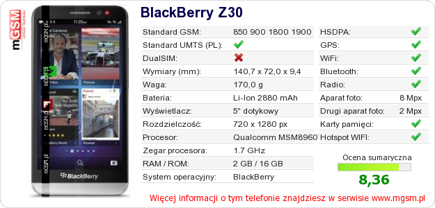 Dane telefonu BlackBerry Z30