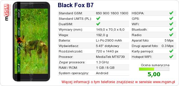 Dane telefonu Black Fox B7