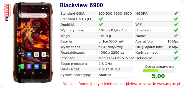 Dane telefonu Blackview 6900