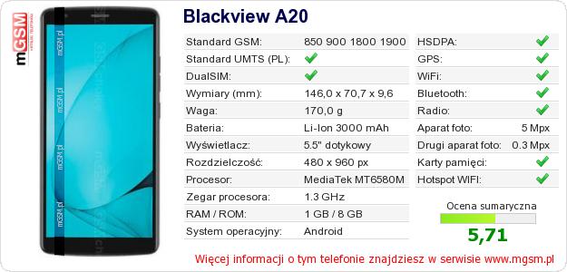 Dane telefonu Blackview A20
