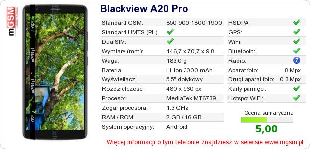 Dane telefonu Blackview A20 Pro