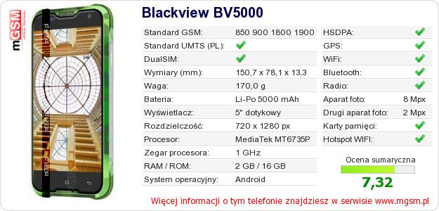 Dane telefonu Blackview BV5000