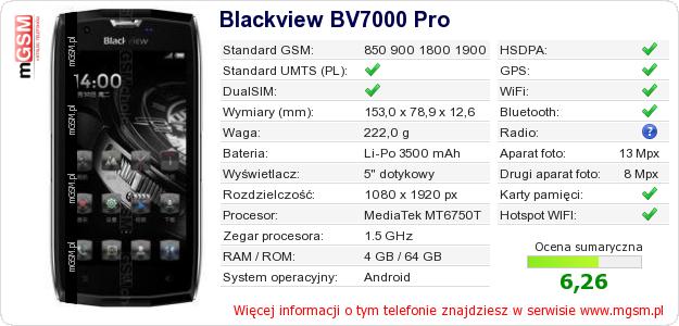 Dane telefonu Blackview BV7000 Pro