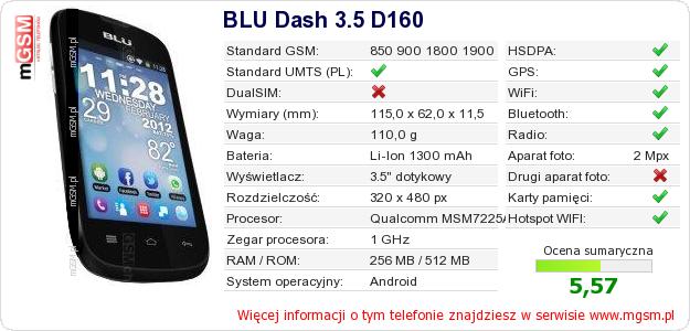 Dane telefonu BLU Dash 3.5 D160