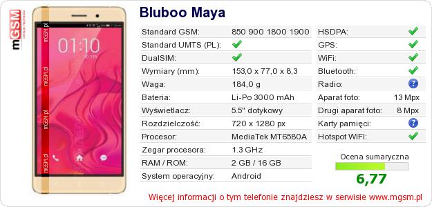Dane telefonu Bluboo Maya