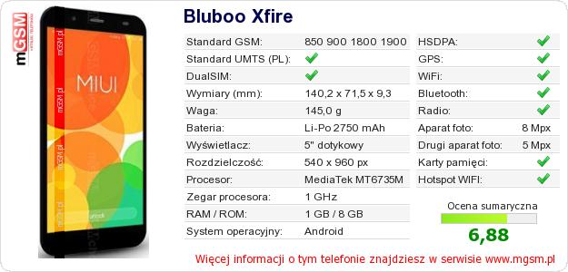Dane telefonu Bluboo Xfire