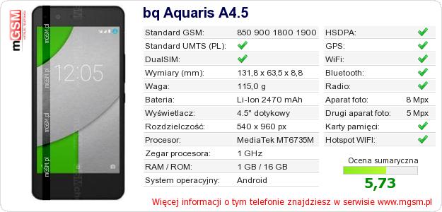 Dane telefonu bq Aquaris A4.5