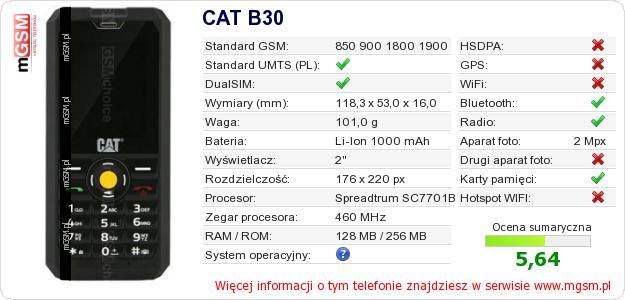 Dane telefonu CAT B30