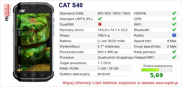 Dane telefonu CAT S40