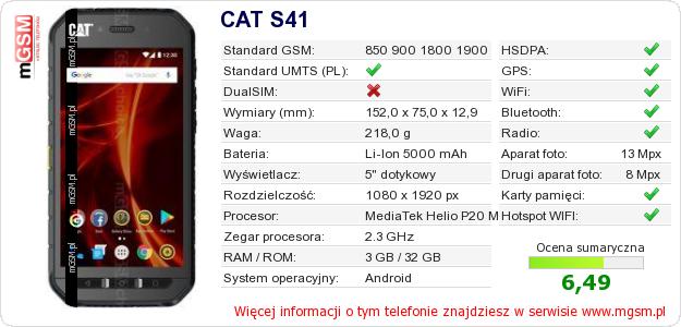 Dane telefonu CAT S41