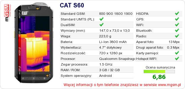 Dane telefonu CAT S60