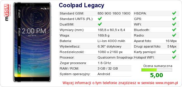 Dane telefonu Coolpad Legacy