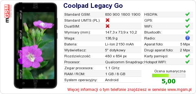 Dane telefonu Coolpad Legacy Go
