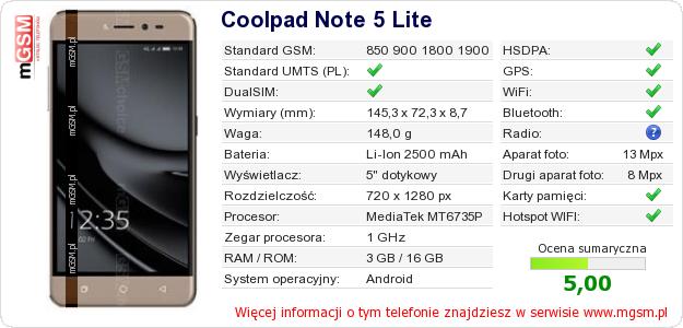 Dane telefonu Coolpad Note 5 Lite