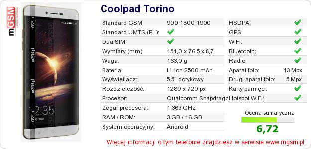 Dane telefonu Coolpad Torino