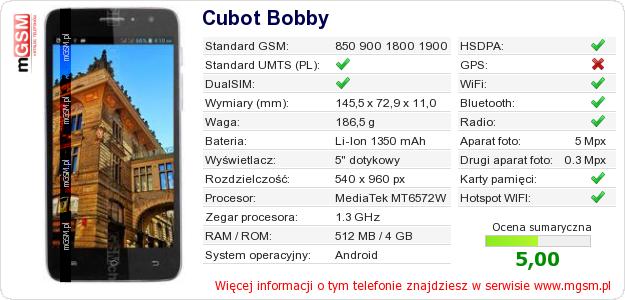 Dane telefonu Cubot Bobby