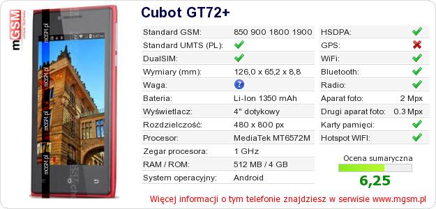 Dane telefonu Cubot GT72+
