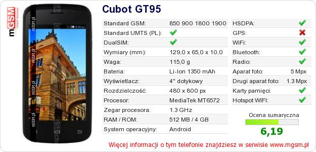 Dane telefonu Cubot GT95