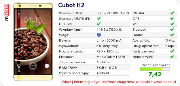 Dane telefonu Cubot H2