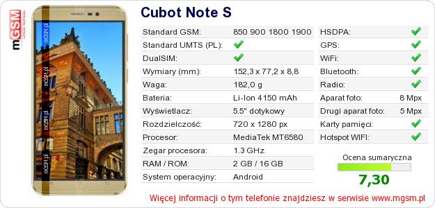 Dane telefonu Cubot Note S