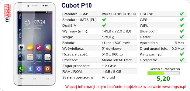 Dane telefonu Cubot P10