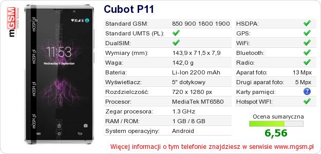 Dane telefonu Cubot P11